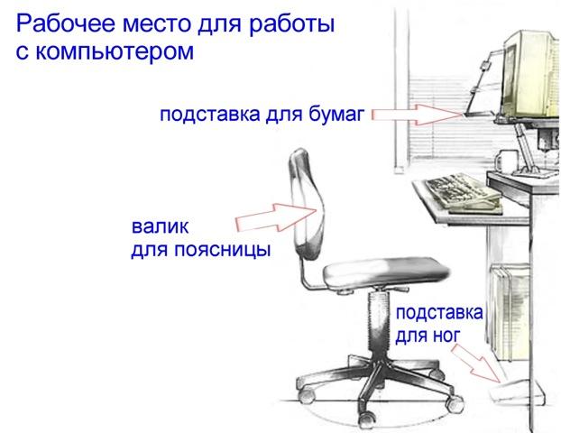 Правильное расположение стола